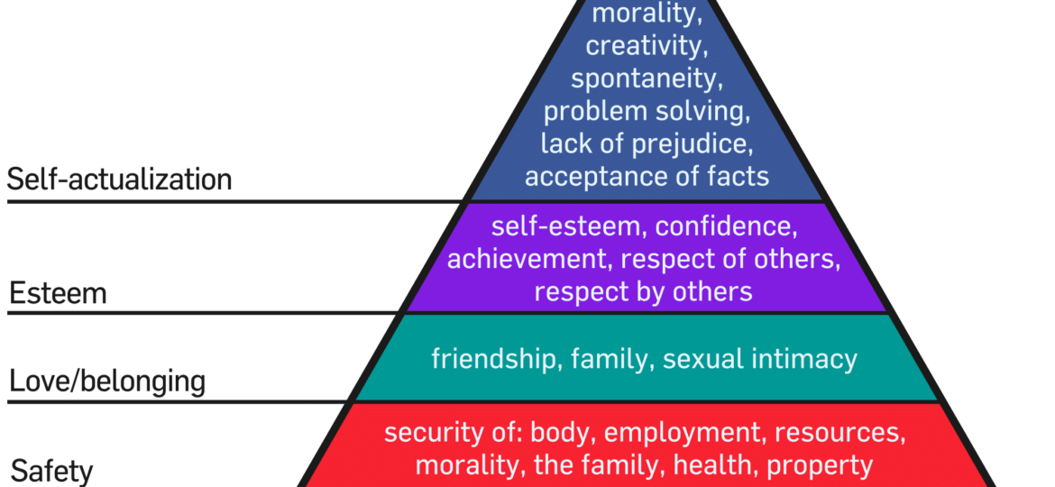 Maslow's_Hierarchy_of_Needs_Pyramid 1